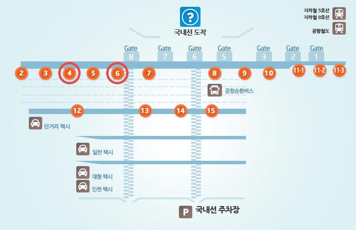 김포공항버스노선