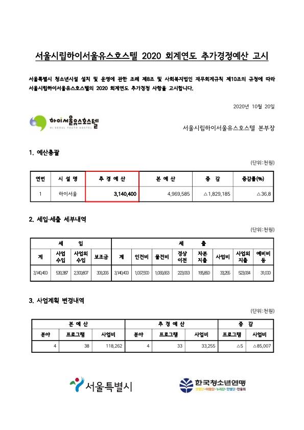 서울시립하이서울유스호스텔 2020 회계연도 추가경정예산 고시_1